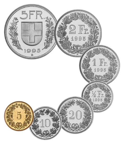 Geldpolitik der SNB